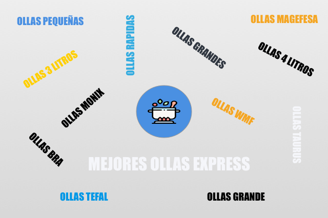 mejores ollas express